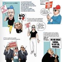 Sobre la protesta de la élite y como construyeron como enemigo a AMLO
